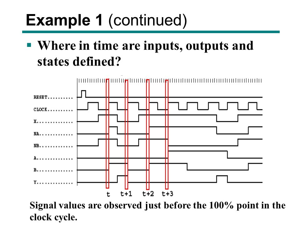 Example 1 (continued)  Where in time are inputs, outputs and states defined? Signal values are observed just before the 100% point in the clock cycle