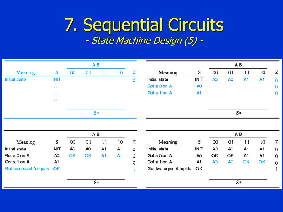 7. Sequential Circuits - State Machine Design (5) -