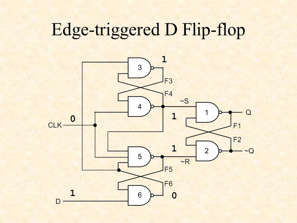 Edge-triggered D Flip-flop 0 1 1 1 0 1