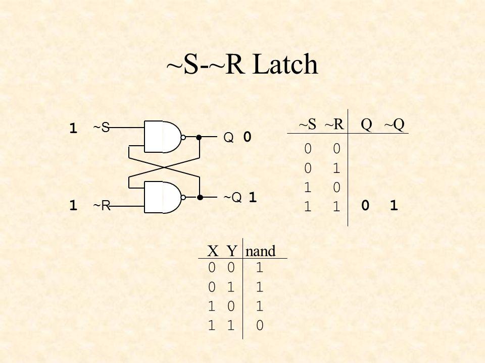 ~S-~R Latch ~S ~R Q ~Q 0 0 1 1 0 1 ~S ~R Q ~Q 1 1 0 1 0 1 0 0 1 0 1 1 1 0 1 1 1 0 X Y nand
