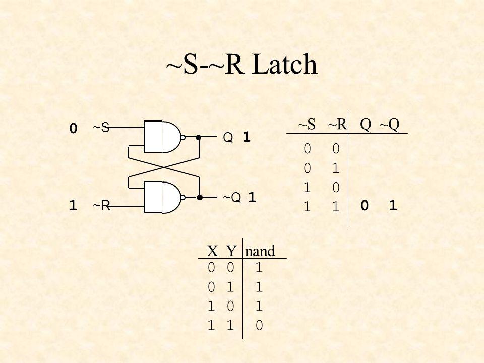 ~S-~R Latch 0 0 1 1 0 1 ~S ~R Q ~Q 0 1 1 1 0 1 0 0 1 0 1 1 1 0 1 1 1 0 X Y nand ~S ~R Q ~Q