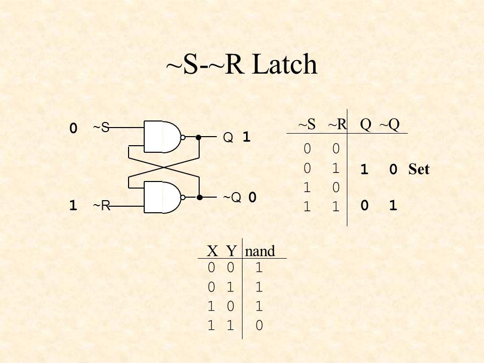 ~S-~R Latch 0 0 1 1 0 1 0 1 1 0 0 1 0 0 1 0 1 1 1 0 1 1 1 0 X Y nand 1 0 Set ~S ~R Q ~Q ~S ~R Q ~Q
