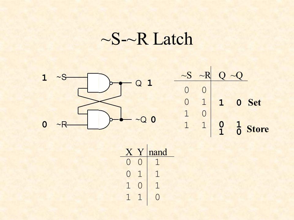 ~S-~R Latch 0 0 1 1 0 1 1 0 1 0 0 1 0 0 1 0 1 1 1 0 1 1 1 0 X Y nand 1 0 Set 1 0 Store ~S ~R Q ~Q ~S ~R Q ~Q