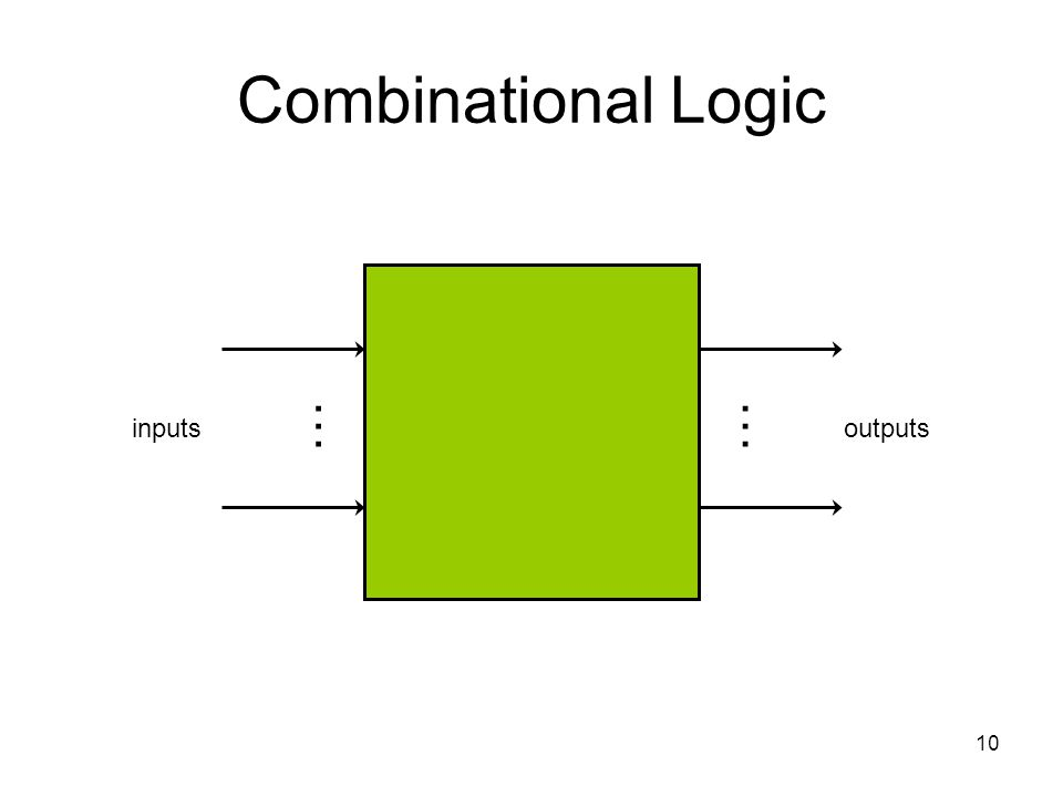 10 Combinational Logic inputsoutputs ……