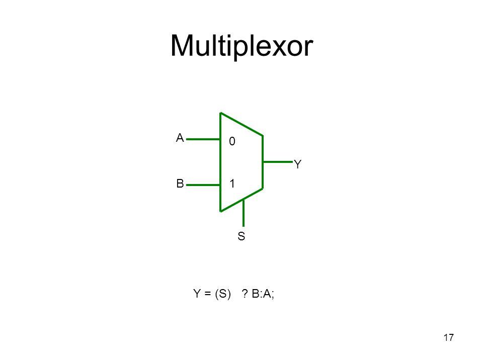 17 Multiplexor A Y B S Y = (S) B:A; 0 1