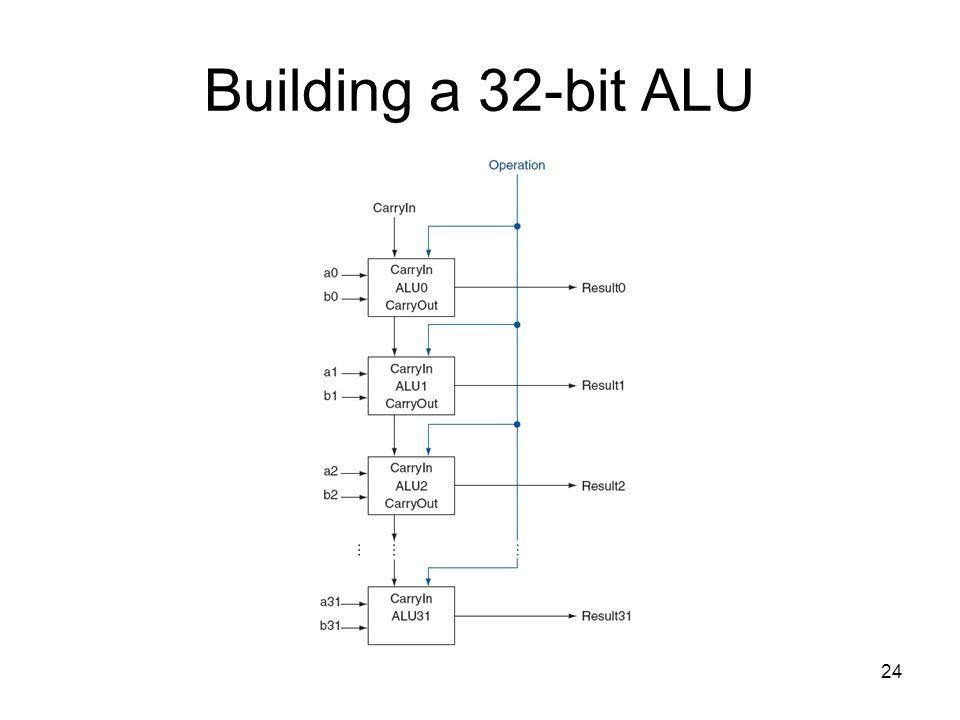 24 Building a 32-bit ALU