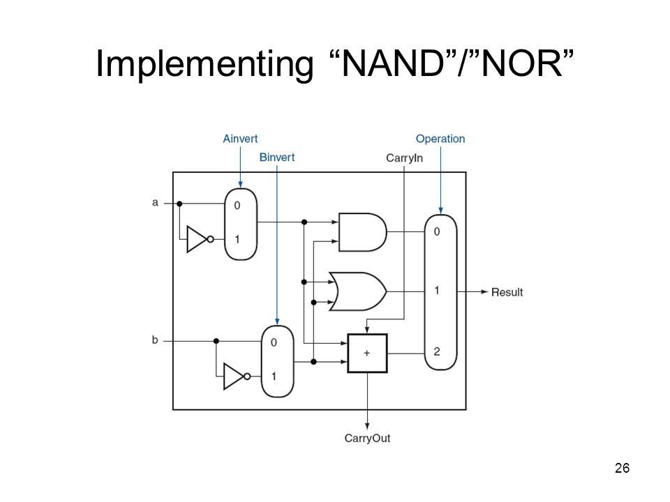 "26 Implementing ""NAND""/""NOR"""