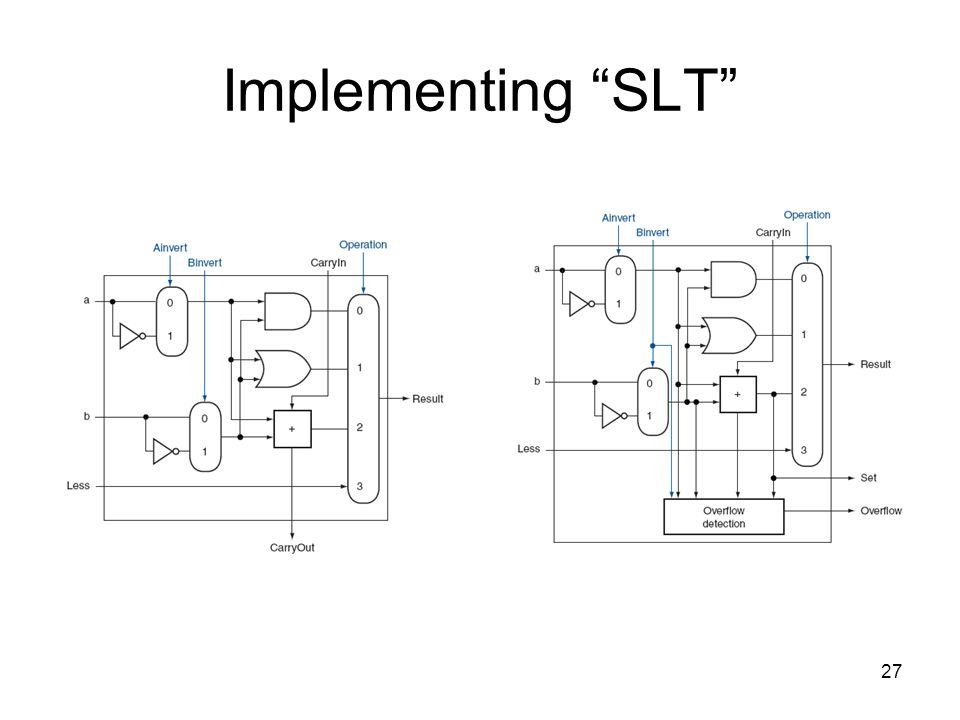 "27 Implementing ""SLT"""