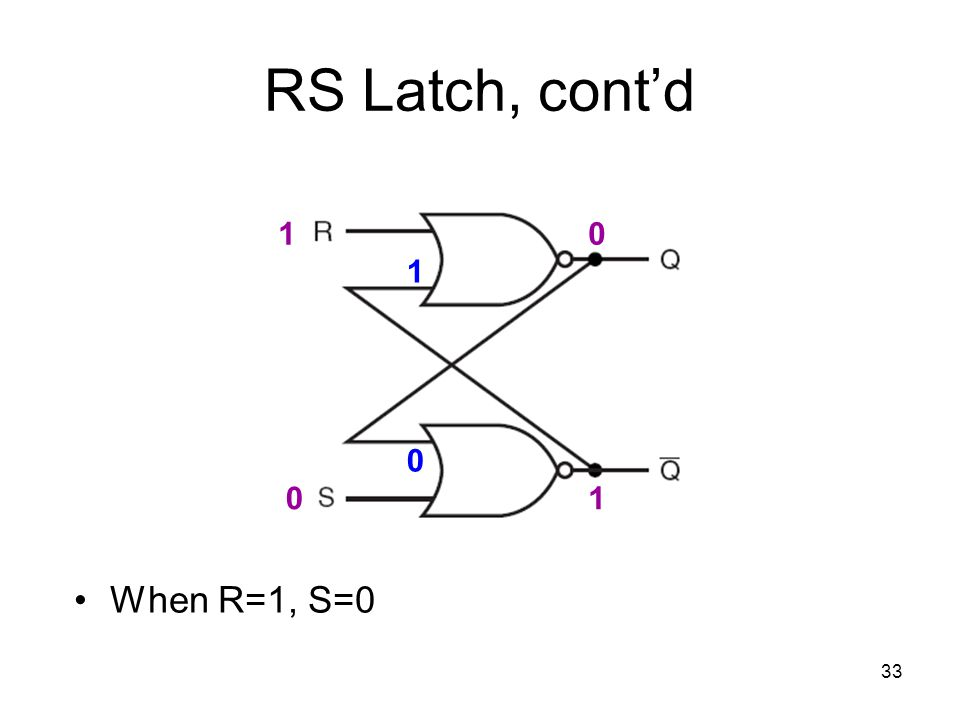 33 RS Latch, cont'd When R=1, S=0 1 01 0 1 0