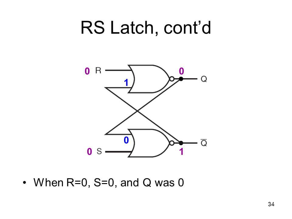 34 RS Latch, cont'd When R=0, S=0, and Q was 0 0 01 0 1 0