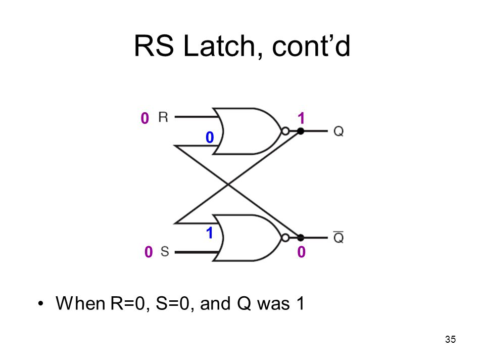 35 RS Latch, cont'd When R=0, S=0, and Q was 1 0 00 1 0 1