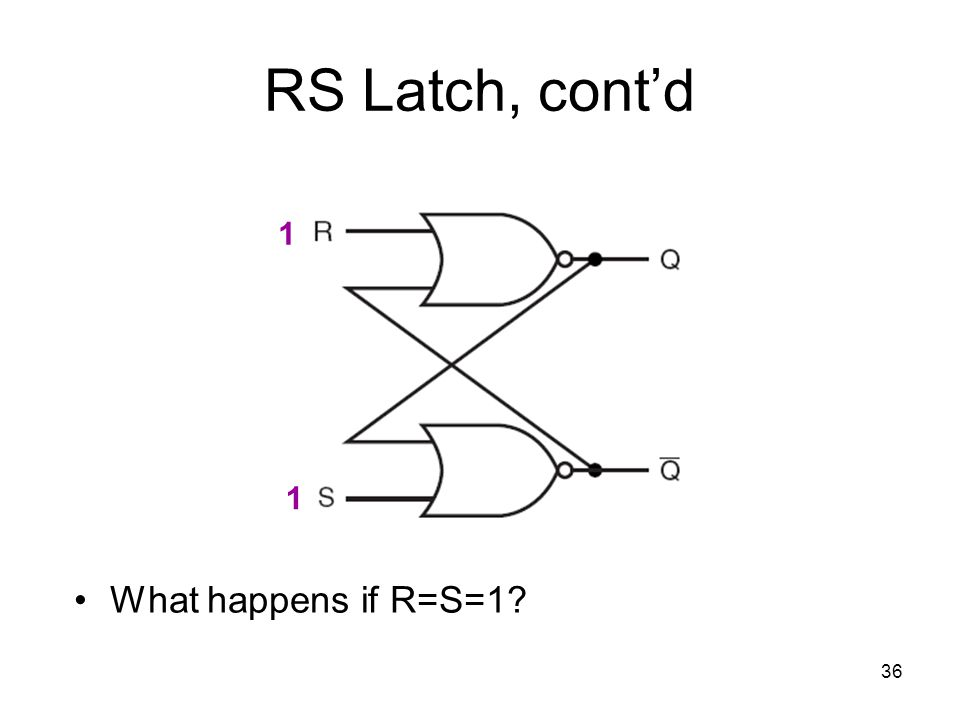 36 RS Latch, cont'd What happens if R=S=1? 1 1