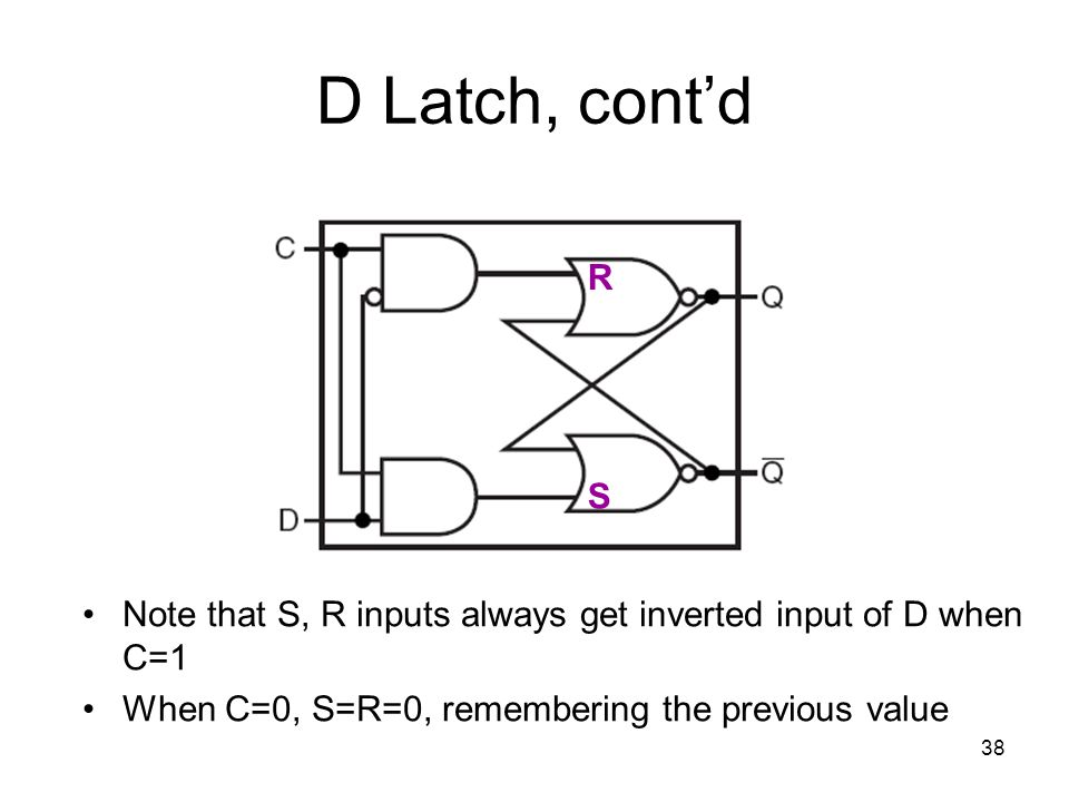 38 D Latch, cont'd Note that S, R inputs always get inverted input of D when C=1 When C=0, S=R=0, remembering the previous value S R
