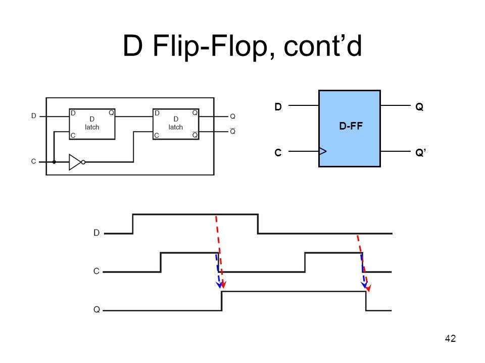 42 D Flip-Flop, cont'd D C Q Q' D-FF