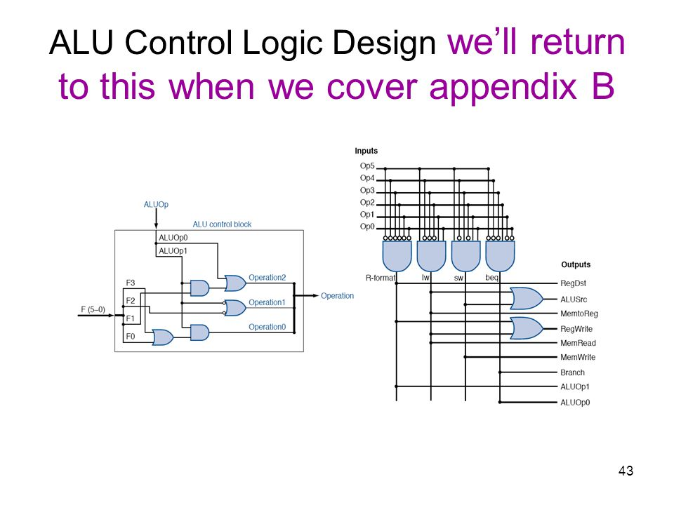 43 ALU Control Logic Design we'll return to this when we cover appendix B