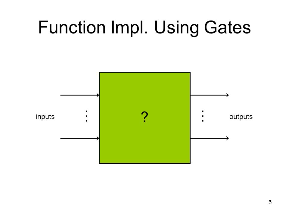 5 Function Impl. Using Gates inputsoutputs …… ?