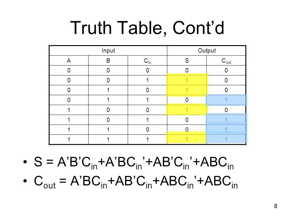 9 Combinational vs.