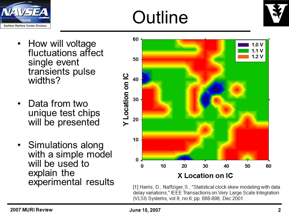 2007 MURI Review June 15, 20072 Outline How will voltage fluctuations affect single event transients pulse widths.