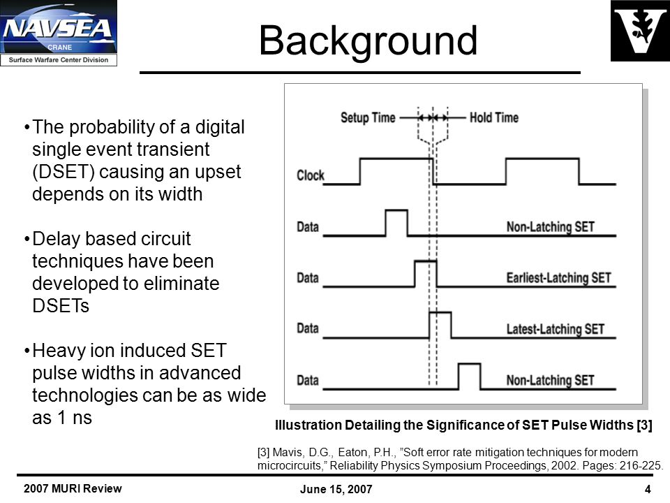 2007 MURI Review June 15, 20074 Background The probability of a digital single event transient (DSET) causing an upset depends on its width Delay based circuit techniques have been developed to eliminate DSETs Heavy ion induced SET pulse widths in advanced technologies can be as wide as 1 ns Illustration Detailing the Significance of SET Pulse Widths [3] [3] Mavis, D.G., Eaton, P.H., Soft error rate mitigation techniques for modern microcircuits, Reliability Physics Symposium Proceedings, 2002.