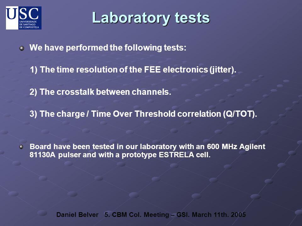 Daniel Belver 5. CBM Col. Meeting – GSI. March 11th.