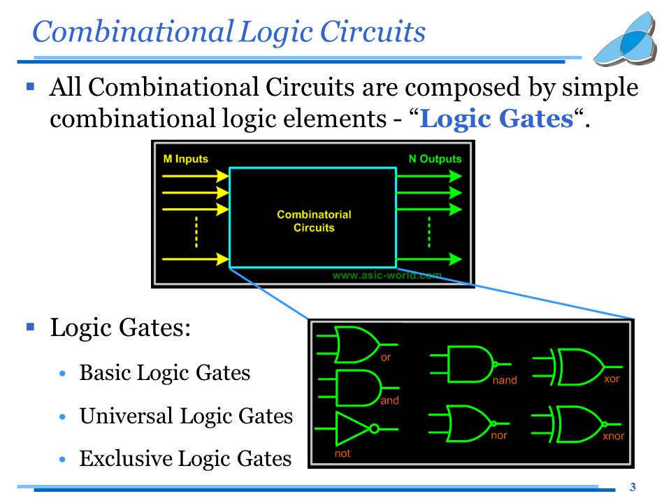 3 Combinational Logic Circuits  All Combinational Circuits are composed by simple combinational logic elements - Logic Gates .