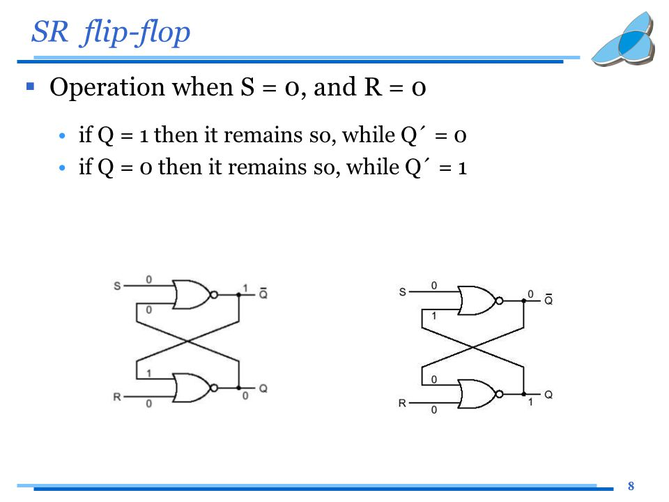 8 SR flip-flop  Operation when S = 0, and R = 0 if Q = 1 then it remains so, while Q´ = 0 if Q = 0 then it remains so, while Q´ = 1