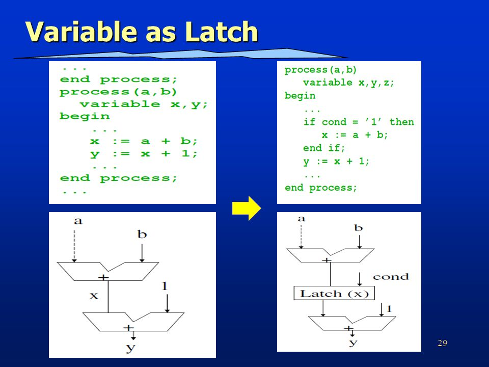 29 Variable as Latch