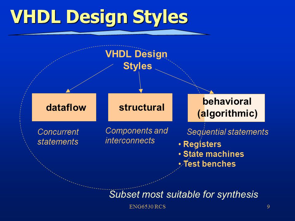 ENG6530 RCS9 VHDL Design Styles Components and interconnects structural VHDL Design Styles dataflow Concurrent statements behavioral (algorithmic) Registers State machines Test benches Sequential statements Subset most suitable for synthesis