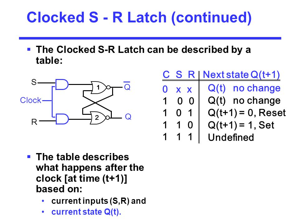 Clocked S - R Latch (continued)  The Clocked S-R Latch can be described by a table:  The table describes what happens after the clock [at time (t+1)] based on: current inputs (S,R) and current state Q(t).