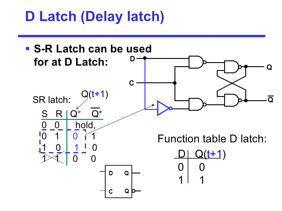 D Latch (Delay latch)  S-R Latch can be used for at D Latch: C D Q Q D Q(t+1) 0 1 Function table D latch: S R Q + Q + 0 0 hold, 0 1 10 1 0 1 1 0 0 SR latch: D Q C Q Q(t+1)