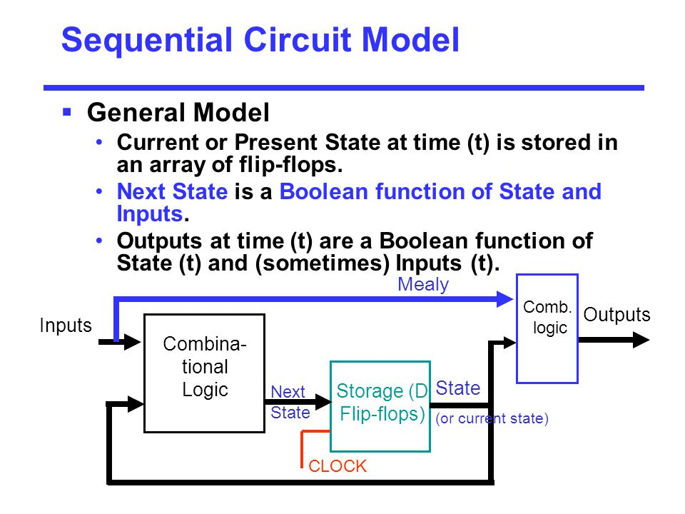 Sequential Circuit Model  General Model Current or Present State at time (t) is stored in an array of flip-flops.