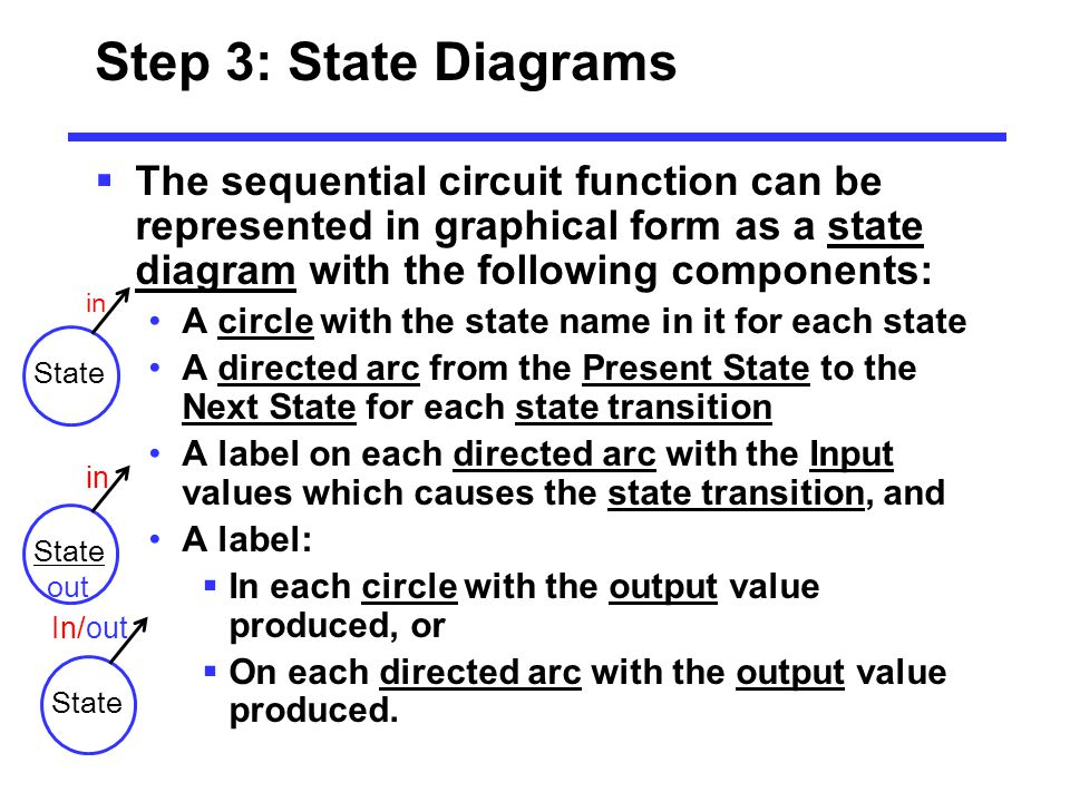 Step 3: State Diagrams  The sequential circuit function can be represented in graphical form as a state diagram with the following components: A circle with the state name in it for each state A directed arc from the Present State to the Next State for each state transition A label on each directed arc with the Input values which causes the state transition, and A label:  In each circle with the output value produced, or  On each directed arc with the output value produced.