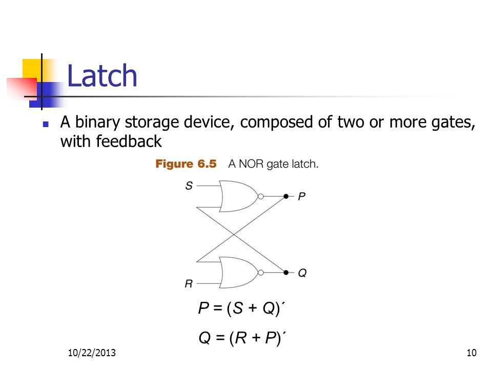 10/22/201311 Gated Latch When Gate is 0, latch remains unchanged When Gate goes to 1, it behaves like the simpler latch