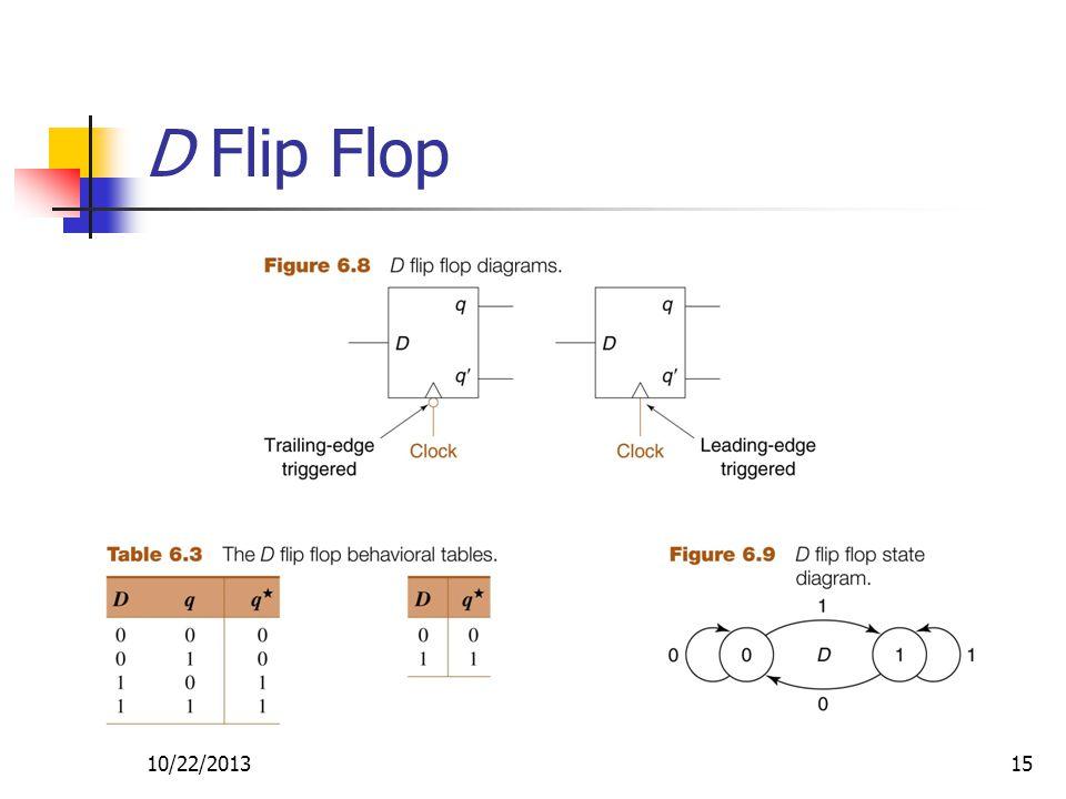 10/22/201315 D Flip Flop
