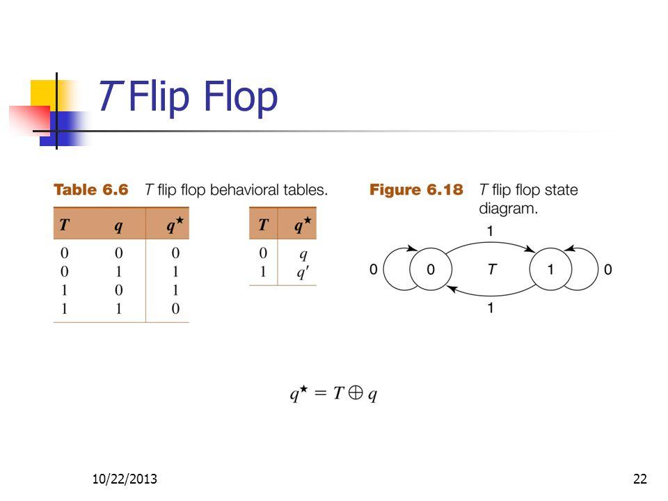 10/22/201322 T Flip Flop