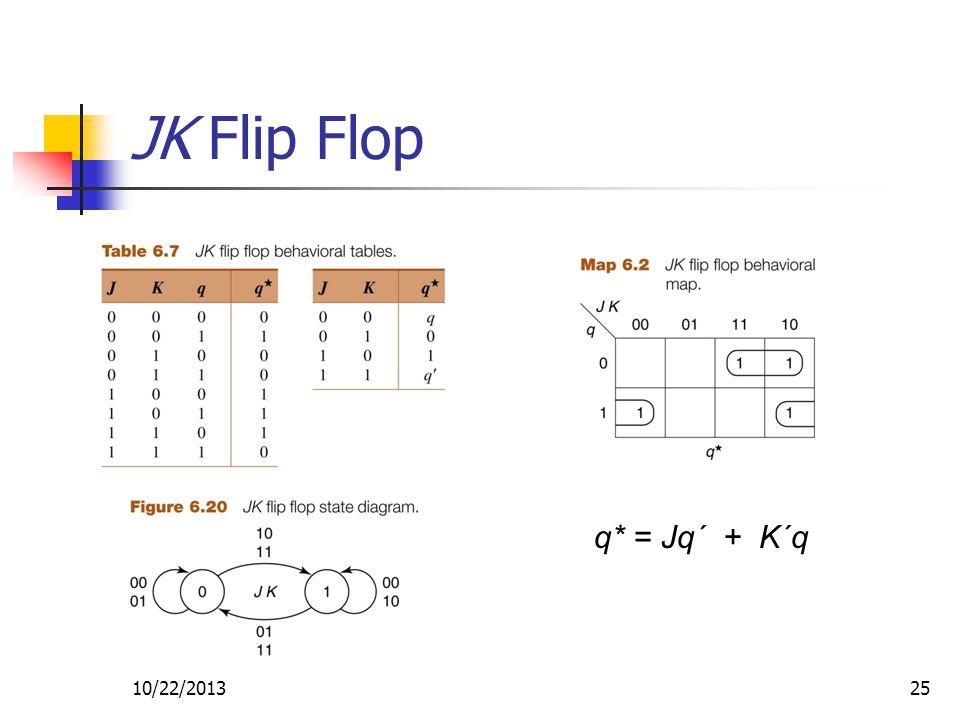 10/22/201325 q* = Jq´ + K´q JK Flip Flop