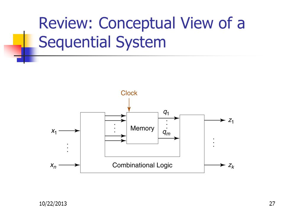 10/22/201327 Review: Conceptual View of a Sequential System