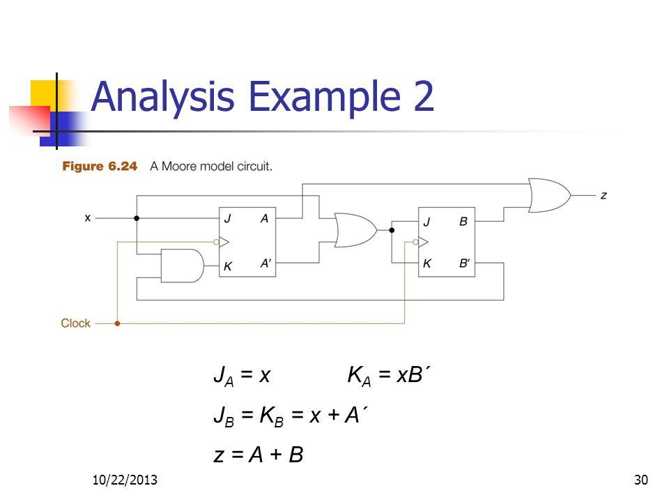 10/22/201330 J A = xK A = xB´ J B = K B = x + A´ z = A + B Analysis Example 2