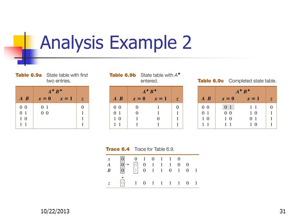 10/22/201331 Analysis Example 2