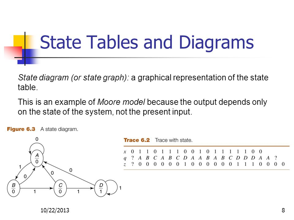 10/22/20139 Mealy model: the output depends not only on the present state, but also on the present input.