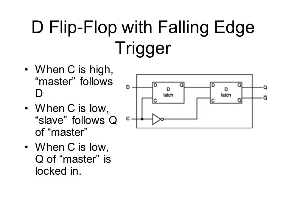 D Flip-Flop with Falling Edge Trigger When C is high, master follows D When C is low, slave follows Q of master When C is low, Q of master is locked in.