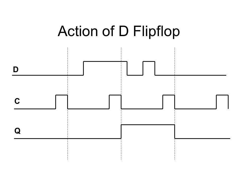 Action of D Flipflop D C Q