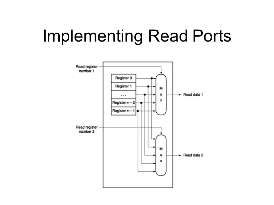 Implementing Read Ports