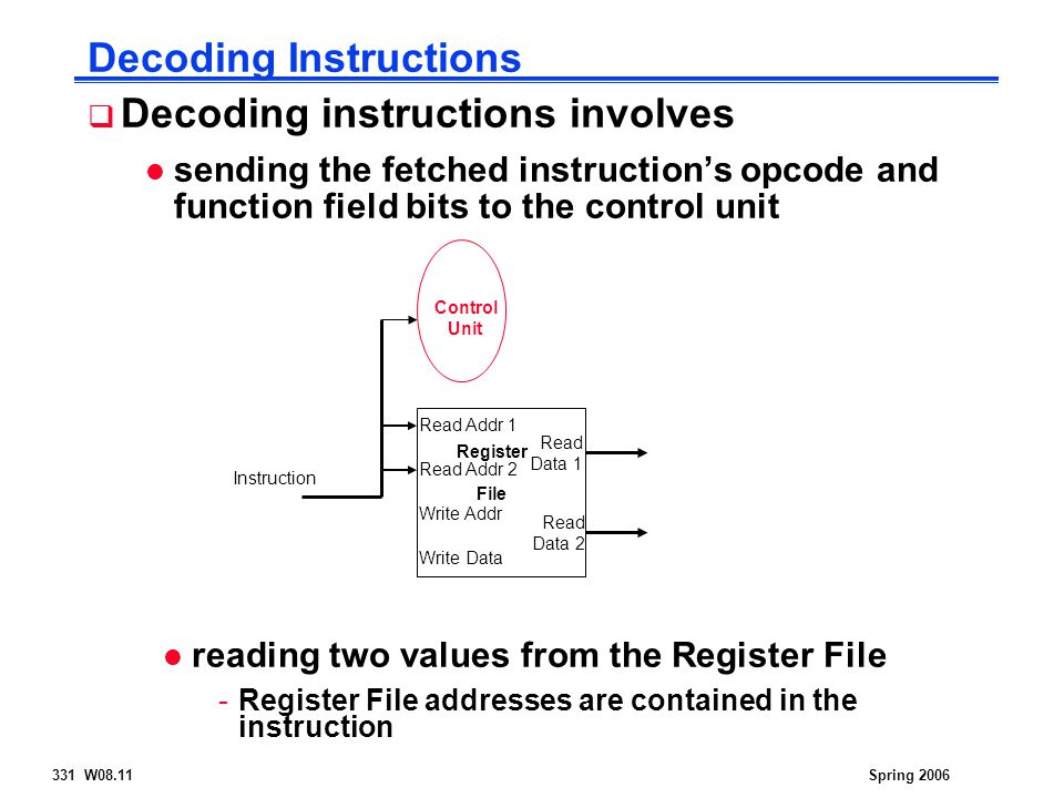 331 W08.11Spring 2006 Decoding Instructions  Decoding instructions involves l sending the fetched instruction's opcode and function field bits to the