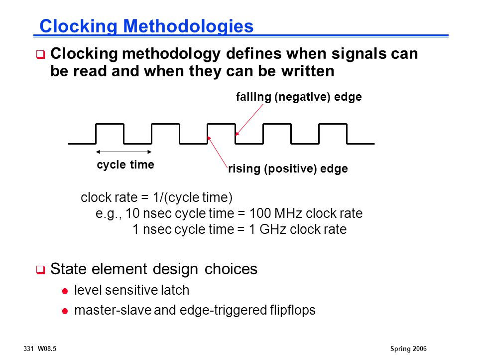 331 W08.5Spring 2006 Clocking Methodologies  Clocking methodology defines when signals can be read and when they can be written falling (negative) ed
