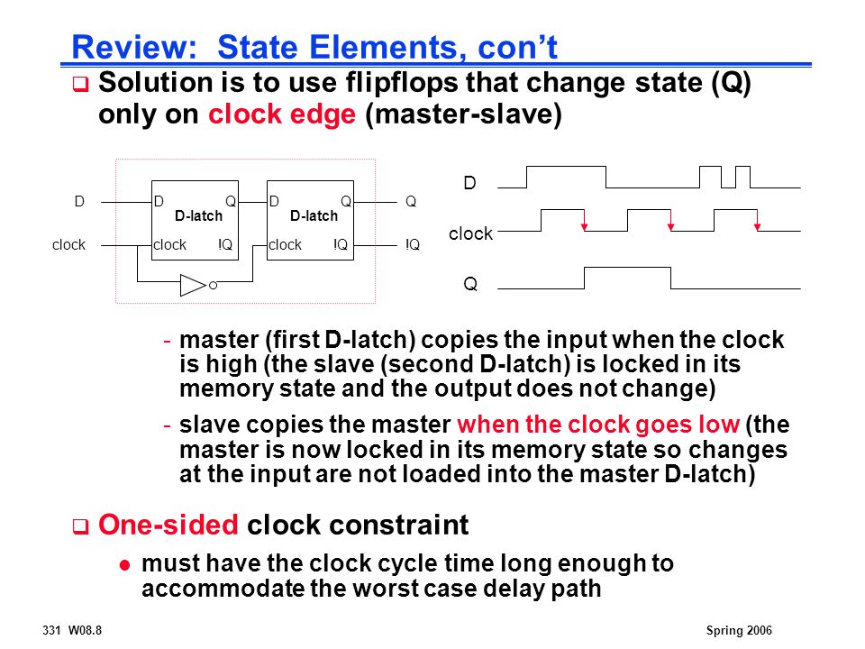 331 W08.8Spring 2006 Review: State Elements, con't  Solution is to use flipflops that change state (Q) only on clock edge (master-slave) -master (fir