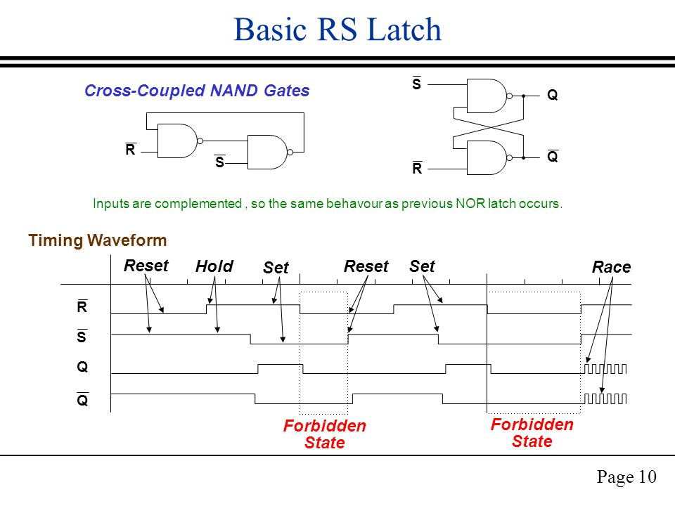Page 10 Basic RS Latch Cross-Coupled NAND Gates Timing Waveform R S R S Q Q Reset Hold Set Forbidden State ResetSet Forbidden State Race R S Q Q Inputs are complemented, so the same behavour as previous NOR latch occurs.