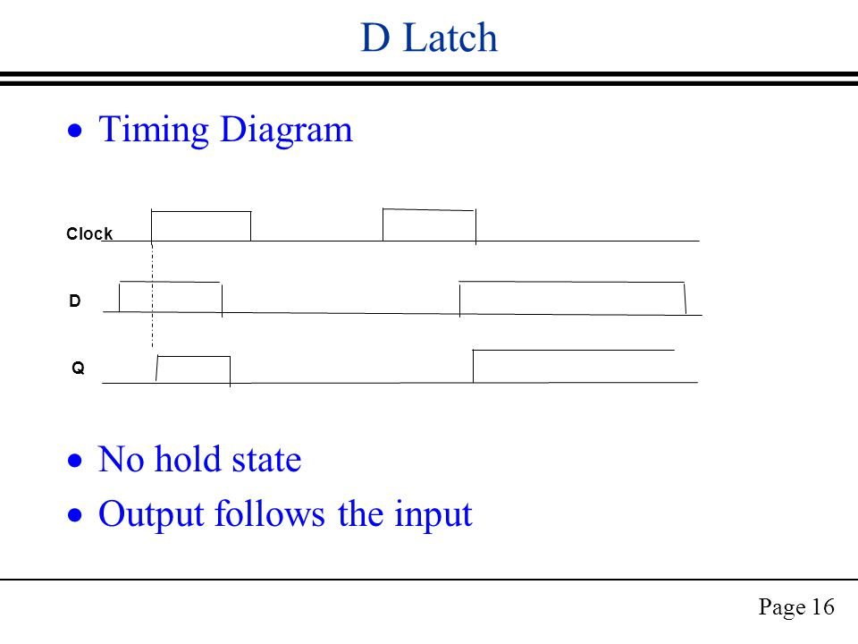 Page 16 D Latch  Timing Diagram  No hold state  Output follows the input Clock D Q