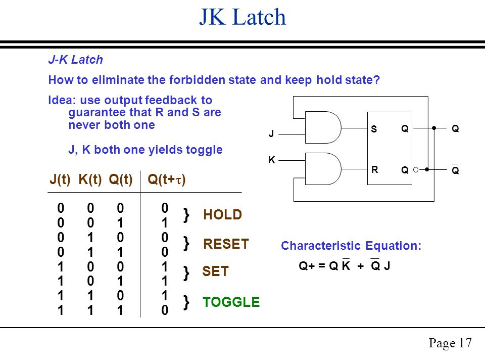 Page 17 JK Latch J-K Latch How to eliminate the forbidden state and keep hold state.