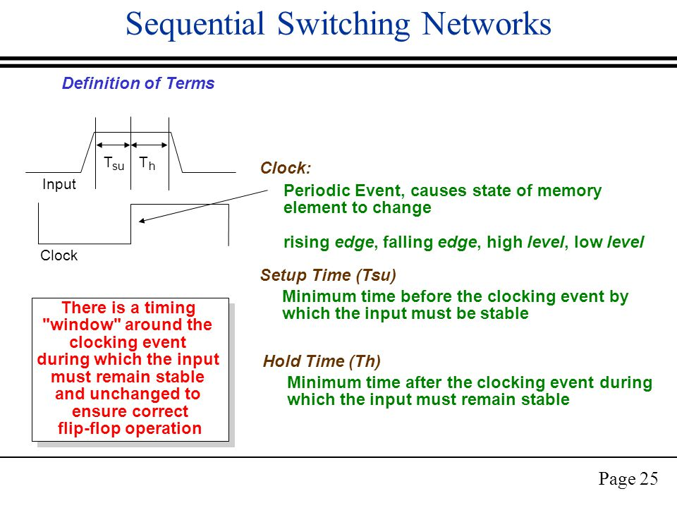 Page 25 Sequential Switching Networks Definition of Terms Setup Time (Tsu) Clock: There is a timing window around the clocking event during which the input must remain stable and unchanged to ensure correct flip-flop operation There is a timing window around the clocking event during which the input must remain stable and unchanged to ensure correct flip-flop operation Minimum time before the clocking event by which the input must be stable Hold Time (Th) Minimum time after the clocking event during which the input must remain stable Input Clock T su T h Periodic Event, causes state of memory element to change rising edge, falling edge, high level, low level